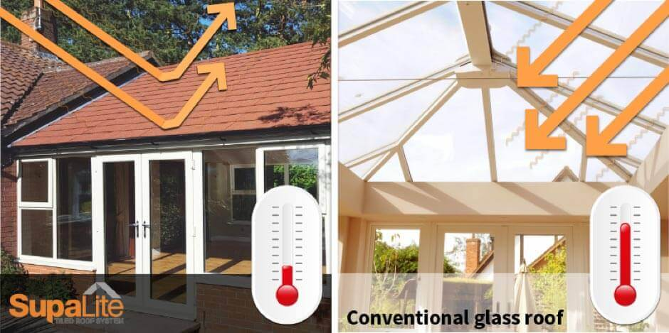 Supalite warm roof technology