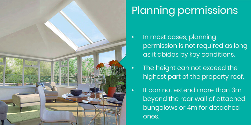 Planning permission facts